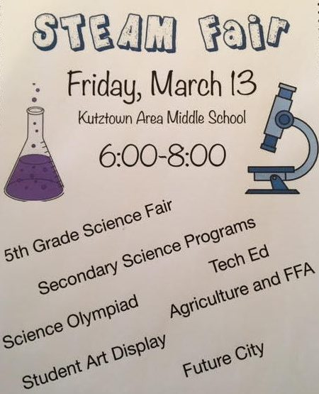 kutztown steam science fair 2020